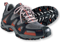 L.L. Bean Men's Adventure Trail Shoes