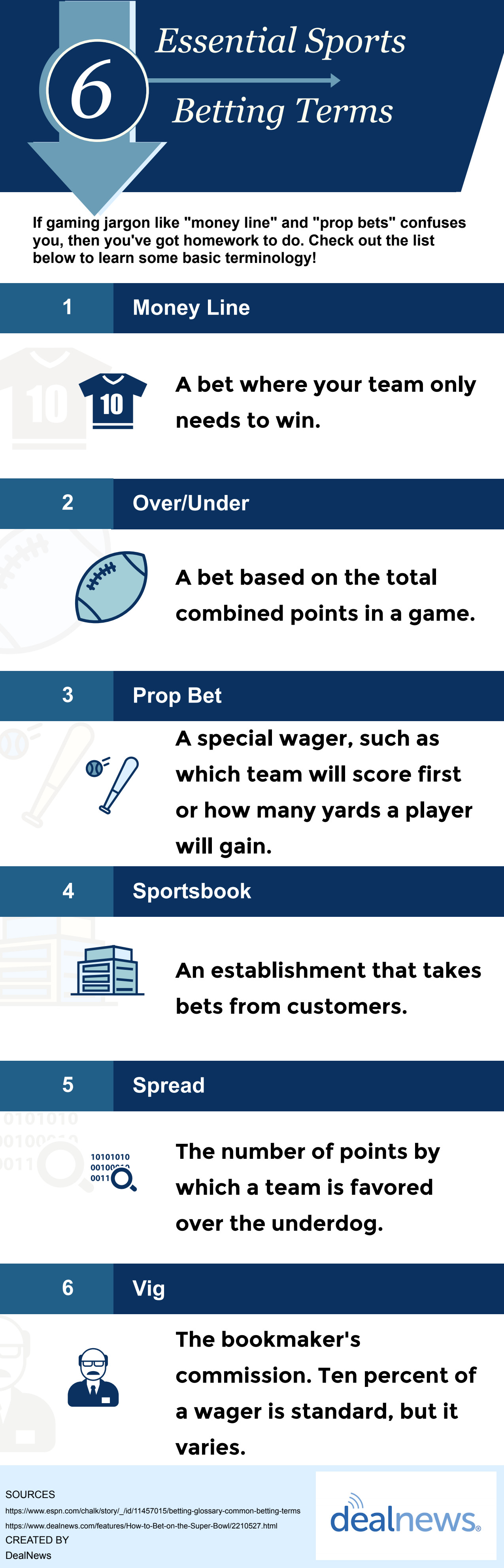 Sports Betting infographic