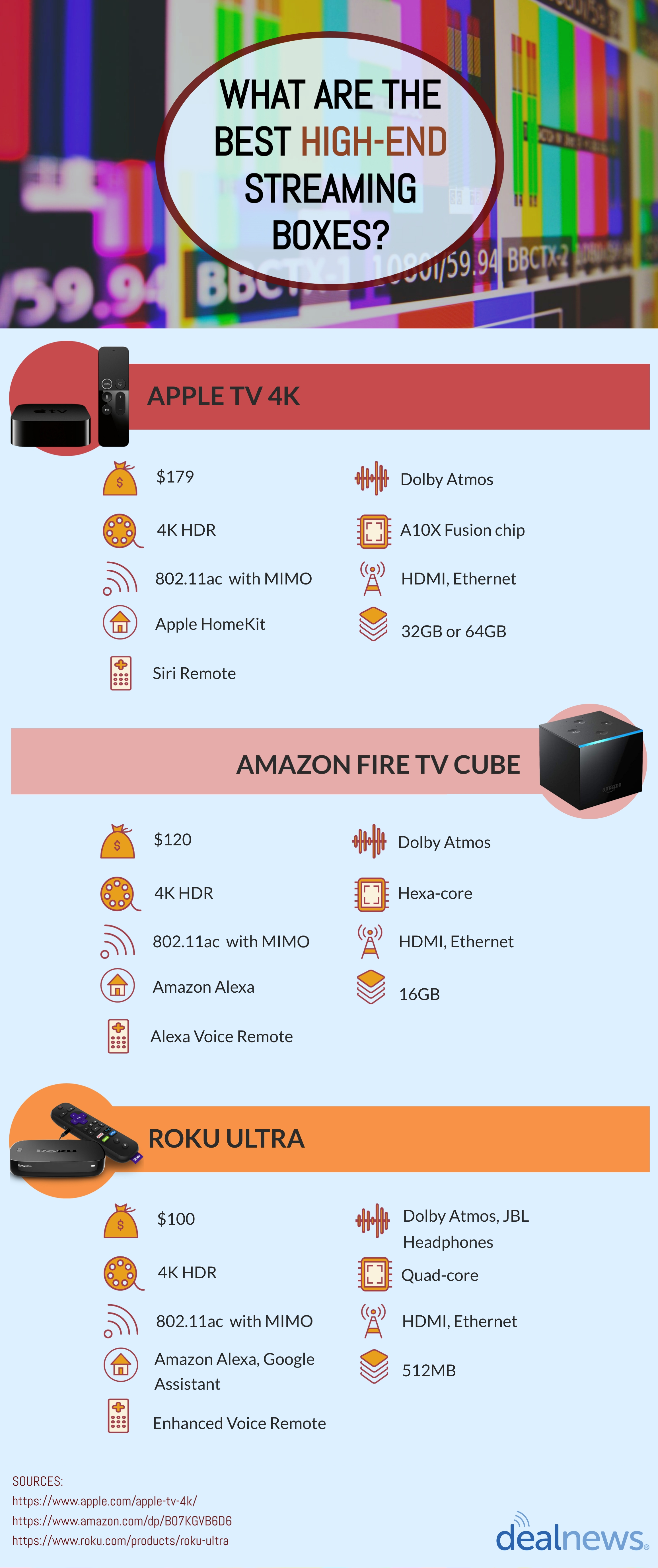 high-end streaming box infographic