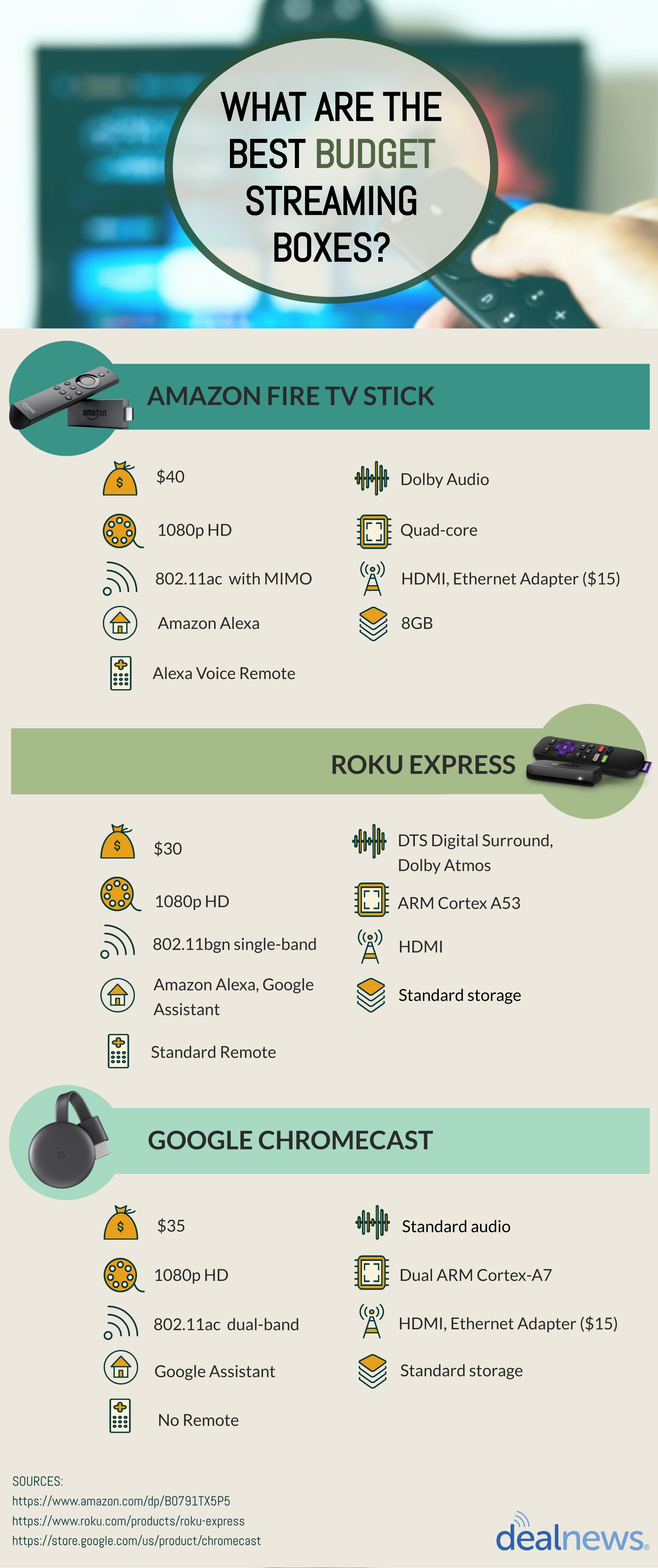 budget streaming box infographic